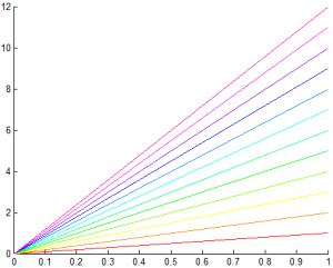 matlab pdf print fill lines